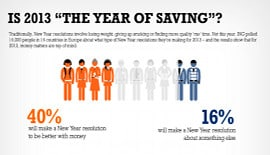 The Year of Saving