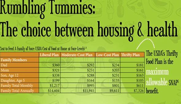 Infographic Rumbling Tummies