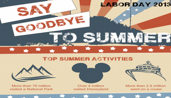 Labor Day Infographic