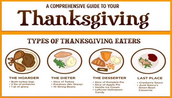 Thanksgiving eater
