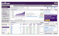 Scottrade options application online