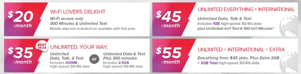 Virgin mobile business plan
