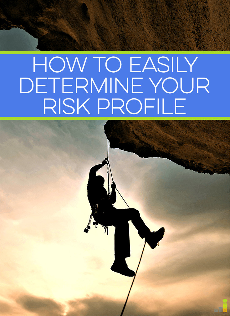 Determining your risk profile is key to having a successful investment strategy. The outcome of your risk profile will help you set your investment plan.