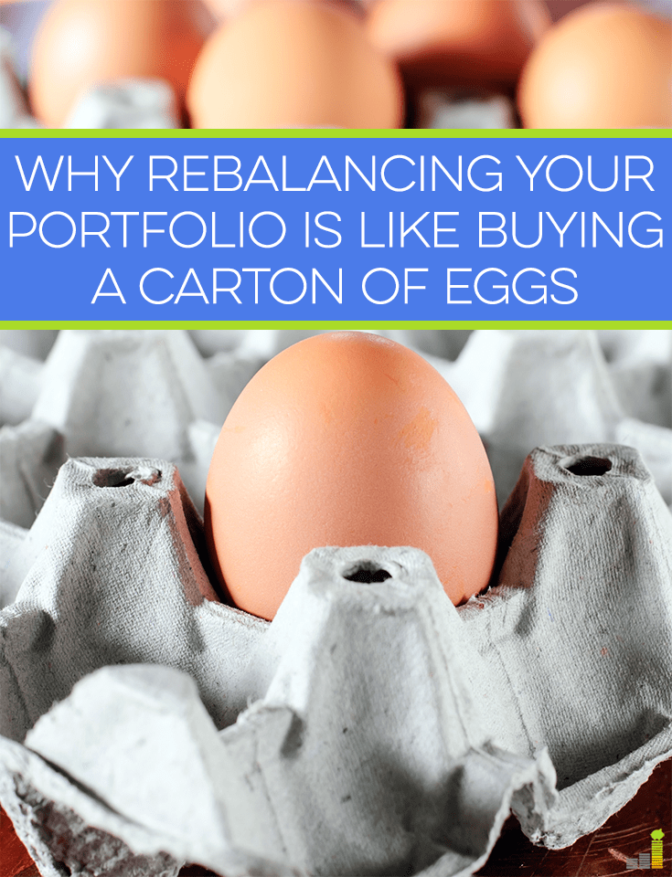 Rebalancing your portfolio is something we hear about often, but many pay no attention to. Doing it annually is vital towards staying on the path you want.