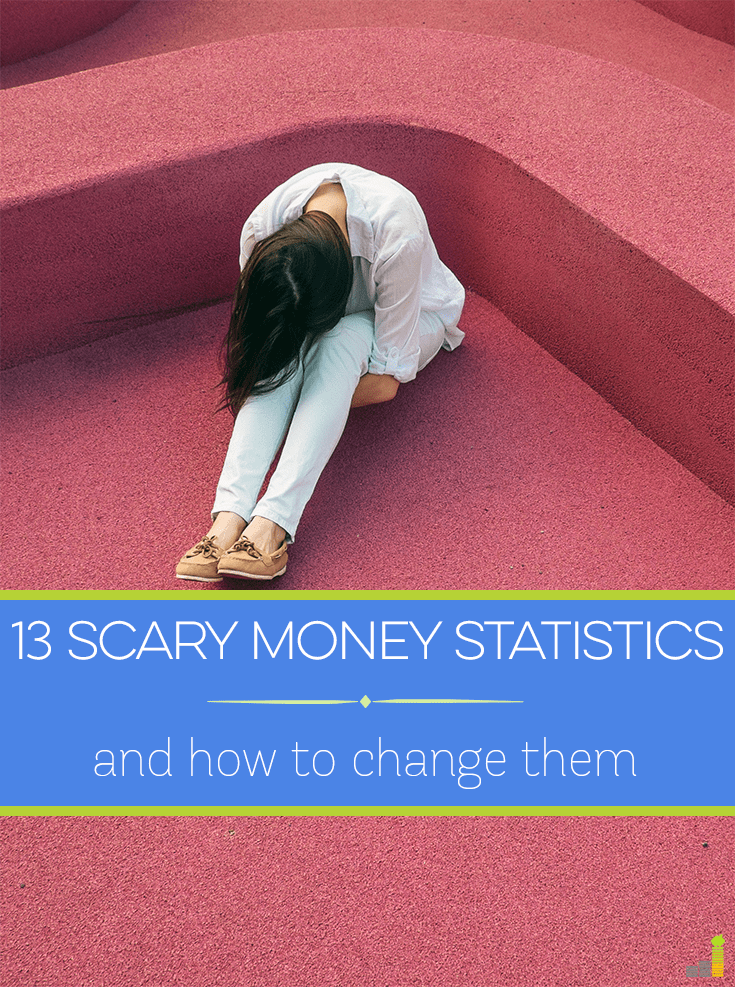 Scary money statistics are concerning to see. I share 13 troubling financial statistics and how you can overcome them to achieve financial freedom.