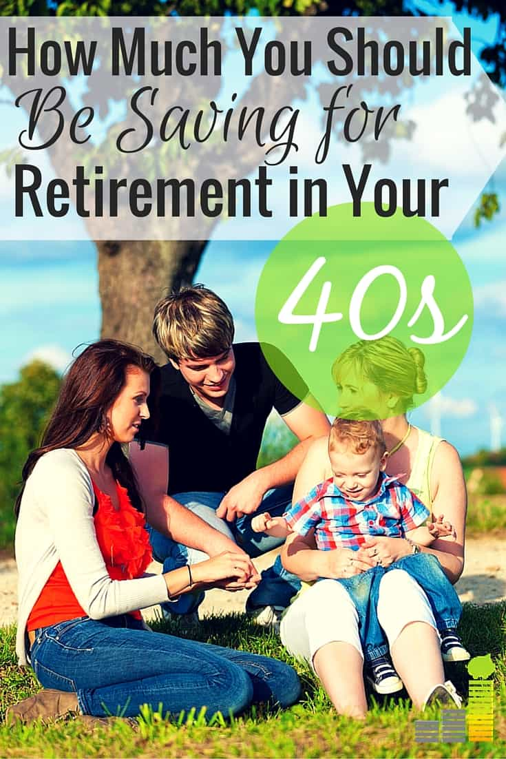 how much you should be saving for retirement right now